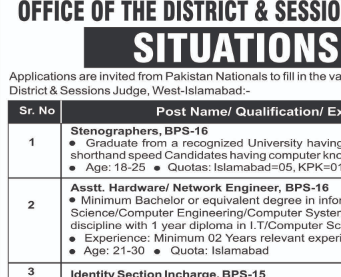 NTS JOBS 2019 Stenographers, Data Entry Operators