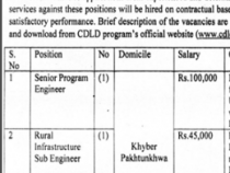 NTS JOBS IN Deputy Commissioner Malakand SALARY 30,000-100,000 NTS JOBS 2019 APPLY HERE