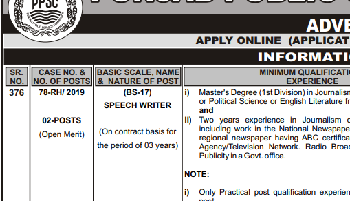 PPSC 168 JOBS 2019 Communications Specialist, Stenographer, Medical Officer etc BS-15, 17, 18 PPSC JOBS 2019 APPLY HERE