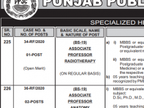 PPSC JOBS 2020 Associate Professor Forensic Medicine & Toxicology, Associate Professor Paediatric Surgery etc., BS 19 PPSC JOBS 2020 APPLY HERE